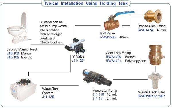 j10 125 jabsco quiet flush salt water toilet 12 volt standard rh muirmarine com Water Pump Wiring Diagram Payne Heat Pump Wiring Diagram